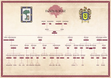Torregamones. Familia Ruiz - Árbol genealógico 2015